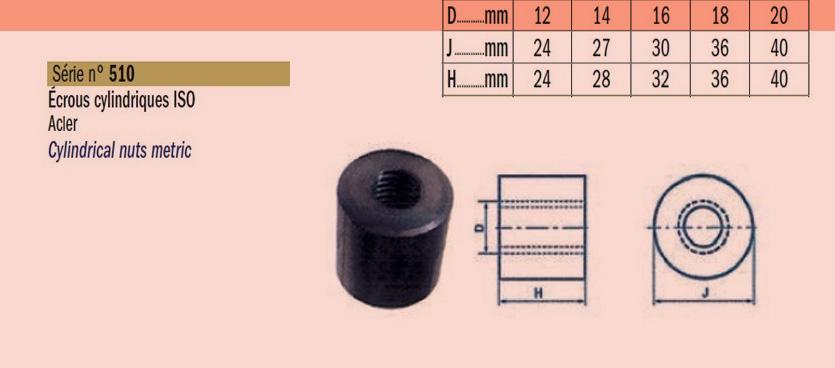 Ecrou-cylindrique-taraudage-iso