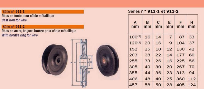rea-en-acier-bague-bronze-pour-cable-metallique