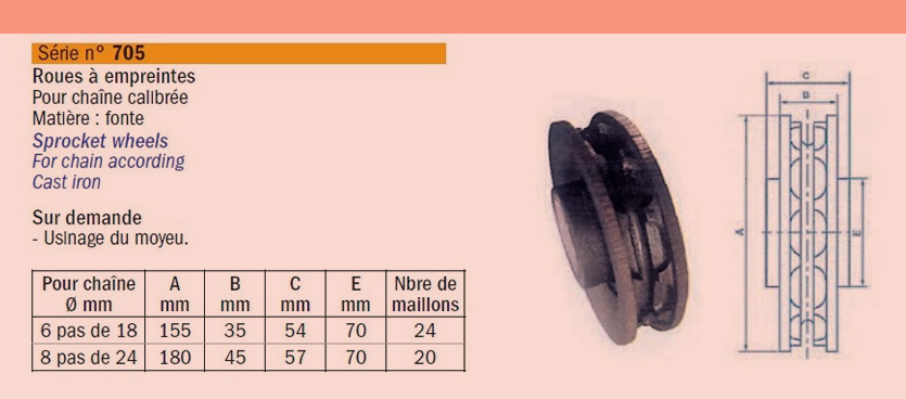 Roue- à -empreintes- pour- chaine -calibrée