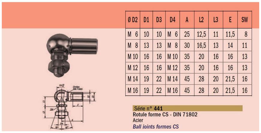 Rotule-forme-CS-DIN-71802
