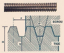 Tige à filetage trapézoïdal