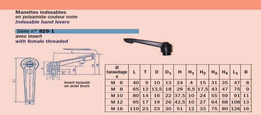 manette indexable avec insert 12 iso sn 8291. Black Bedroom Furniture Sets. Home Design Ideas